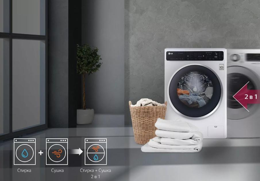 стиральные машины с функцией сушки