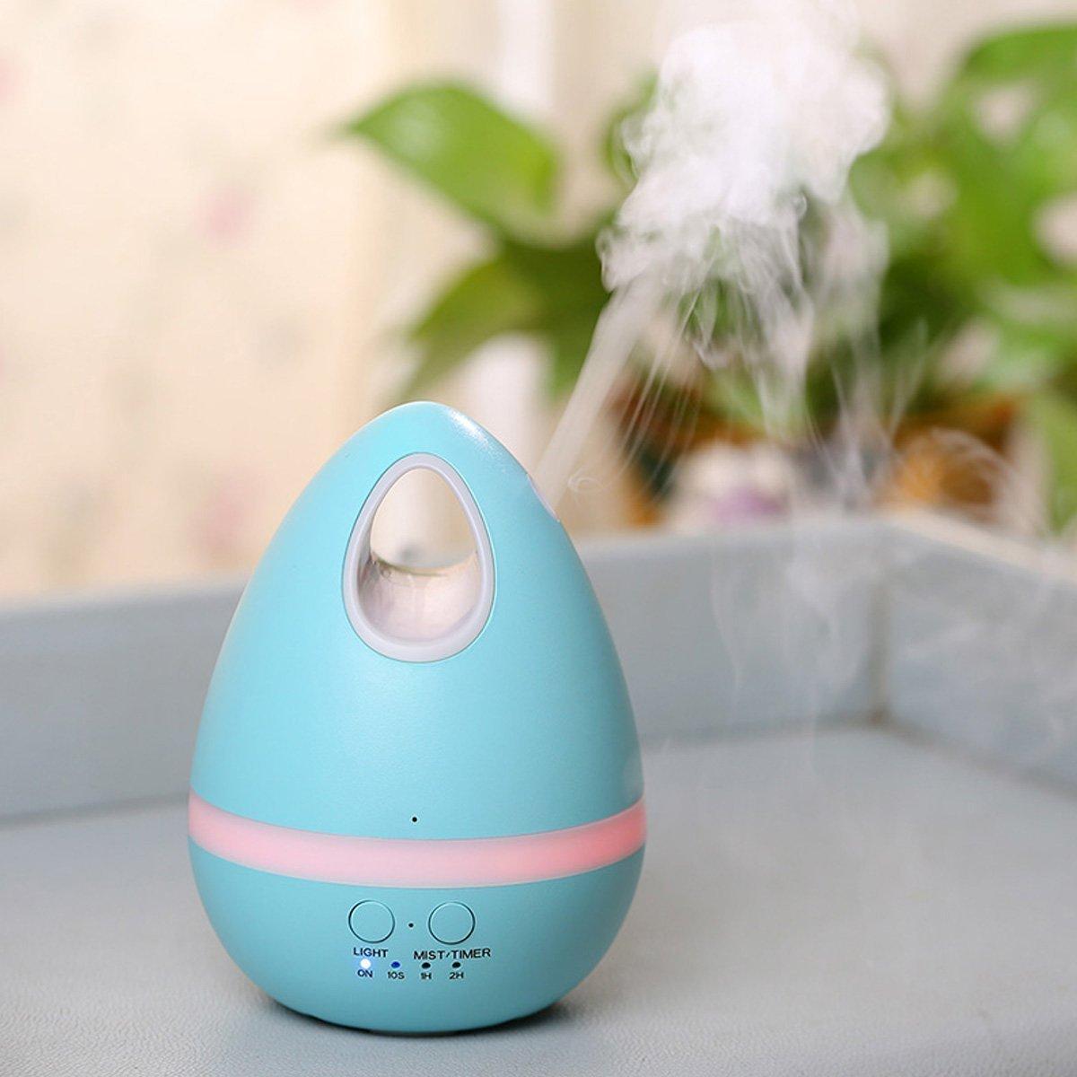 Дезинфекция воздуха с помощью увлажнителя воздуха